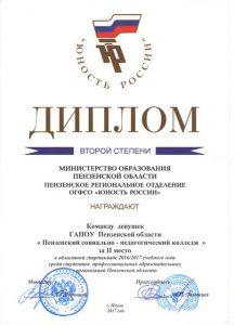 областная спартакиада 2016-2017 дев. 2 м.